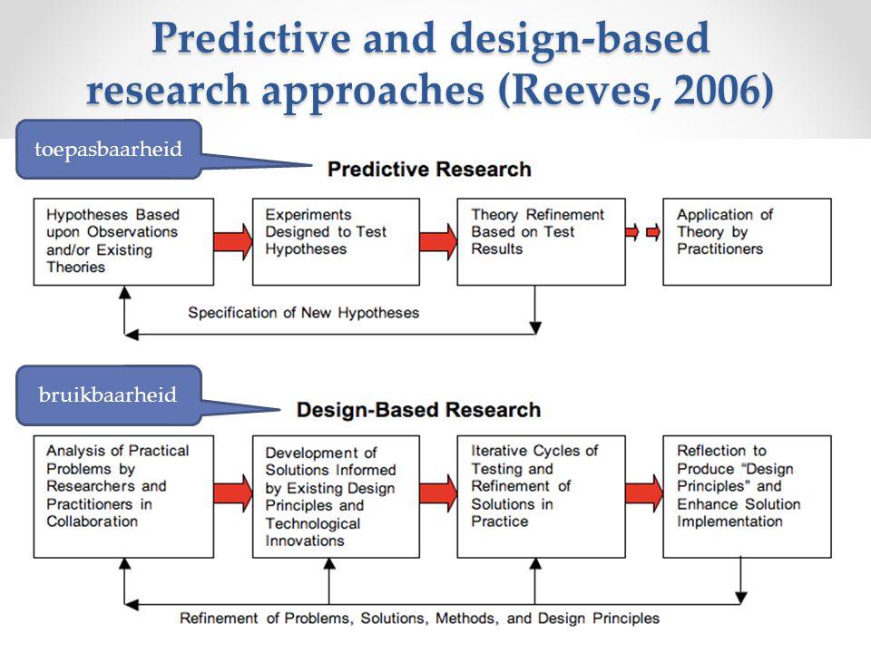 Predictive and design-based research approaches (Reeves, 2006) toepasbaarheid bruikbaarheid