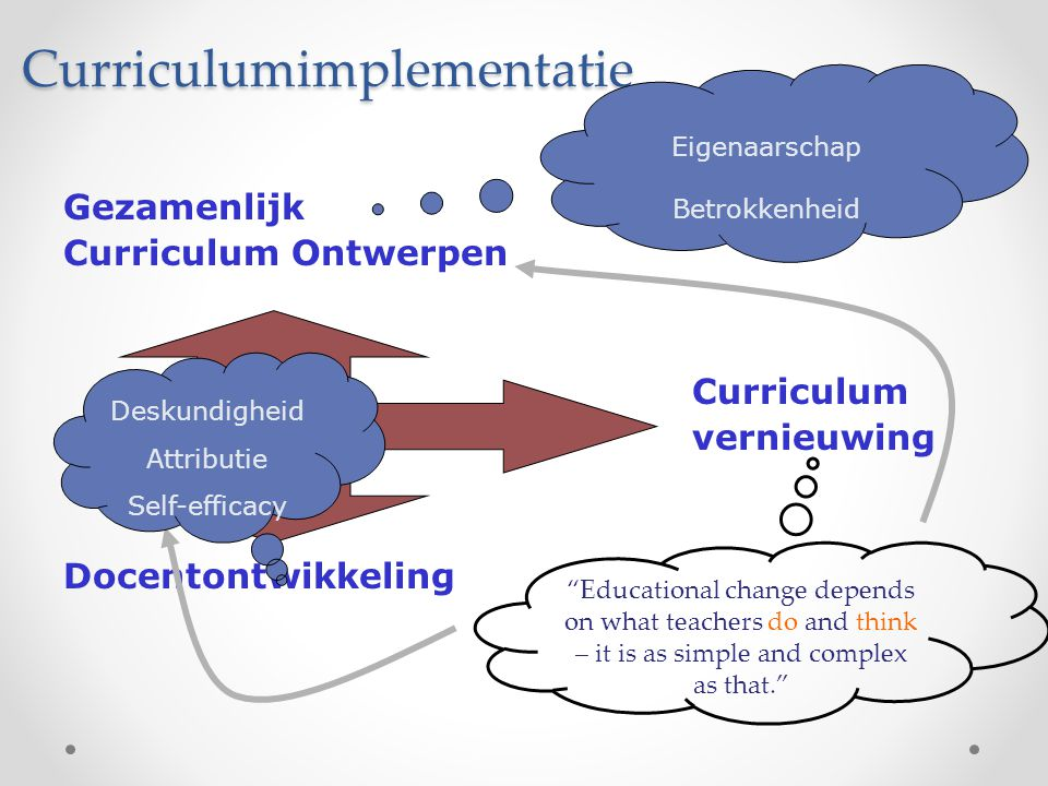 "Curriculumimplementatie Gezamenlijk Curriculum Ontwerpen Curriculum vernieuwing Docentontwikkeling ""Educational change depends on what teachers do and"