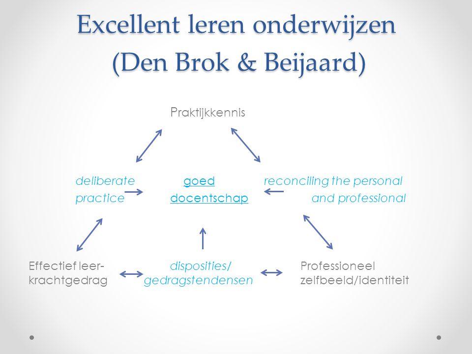 Excellent leren onderwijzen (Den Brok & Beijaard) P raktijkkennis deliberate goed reconciling the personal practicedocentschap and professional Effect