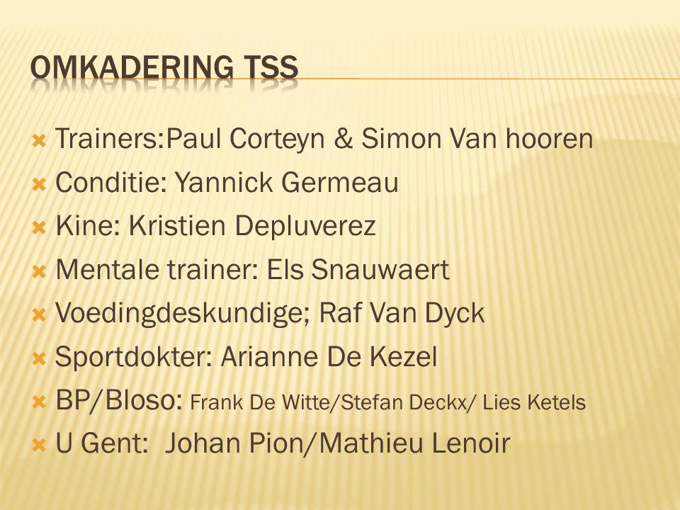  Trainers:Paul Corteyn & Simon Van hooren  Conditie: Yannick Germeau  Kine: Kristien Depluverez  Mentale trainer: Els Snauwaert  Voedingdeskundig