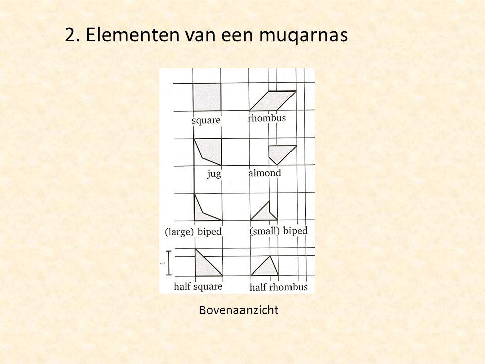 Bovenaanzicht 2. Elementen van een muqarnas