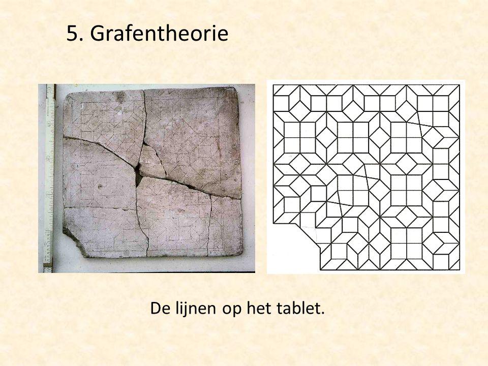 De lijnen op het tablet. 5. Grafentheorie