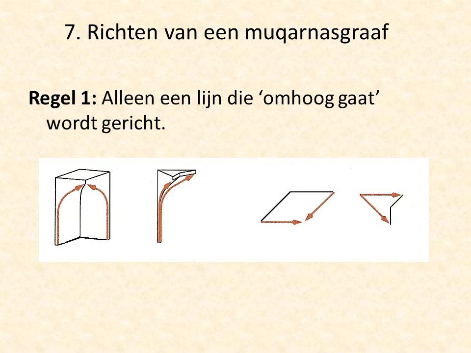 Regel 1: Alleen een lijn die 'omhoog gaat' wordt gericht. 7. Richten van een muqarnasgraaf