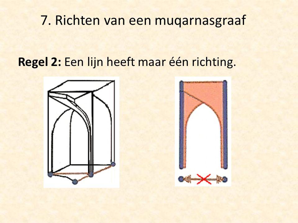 Regel 2: Een lijn heeft maar één richting. 7. Richten van een muqarnasgraaf