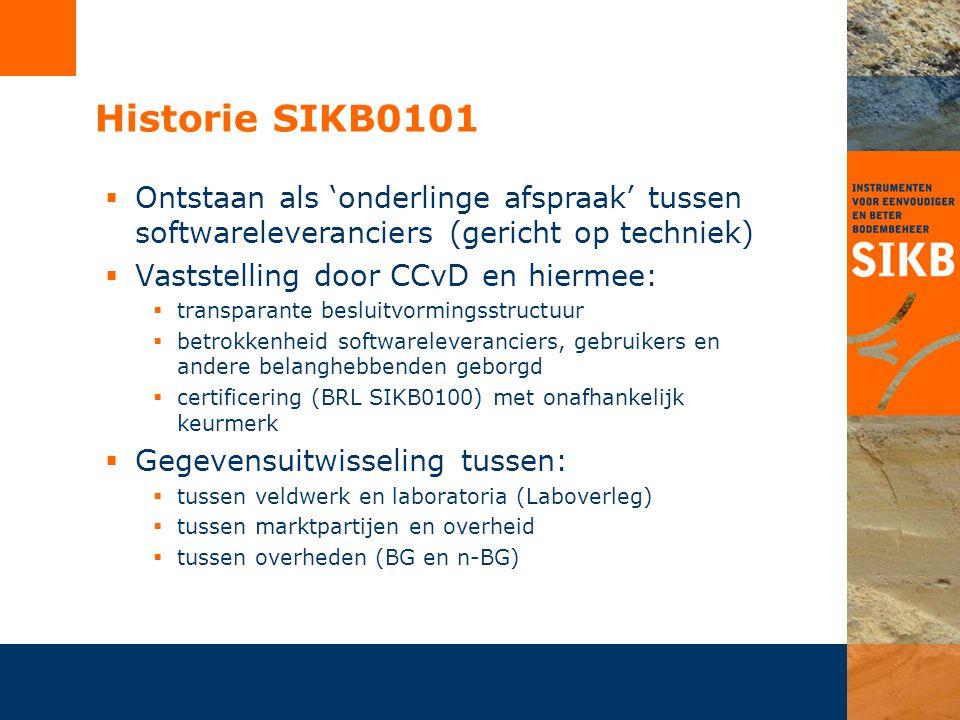 Historie SIKB0101  Ontstaan als 'onderlinge afspraak' tussen softwareleveranciers (gericht op techniek)  Vaststelling door CCvD en hiermee:  transp