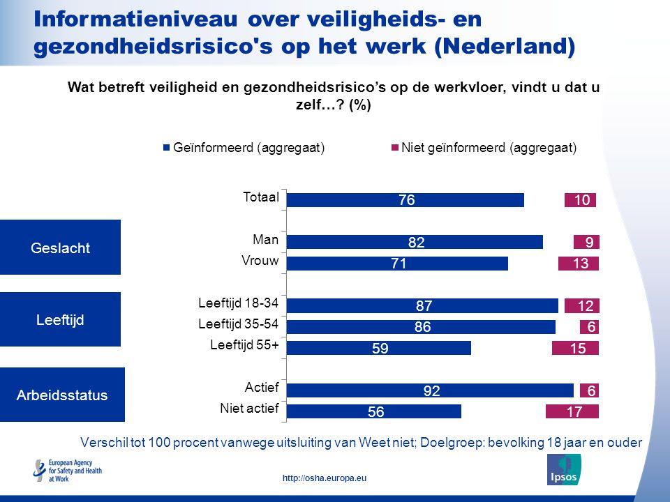 14 http://osha.europa.eu Verschil tot 100 procent vanwege uitsluiting van Weet niet; Doelgroep: bevolking 18 jaar en ouder Geslacht Leeftijd Arbeidsst