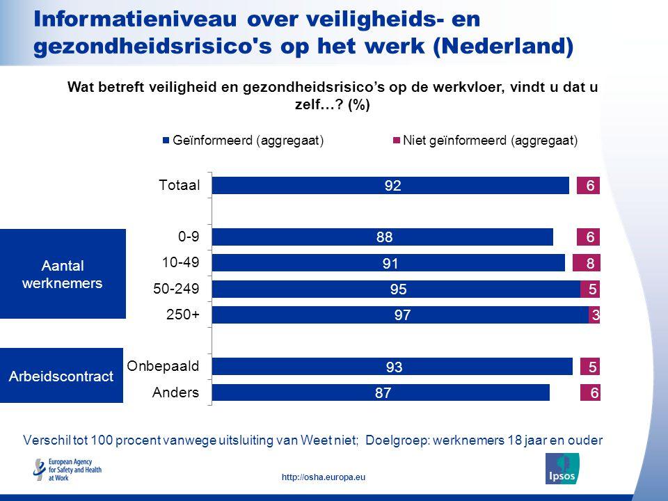 15 http://osha.europa.eu Verschil tot 100 procent vanwege uitsluiting van Weet niet; Doelgroep: werknemers 18 jaar en ouder Aantal werknemers Arbeidsc