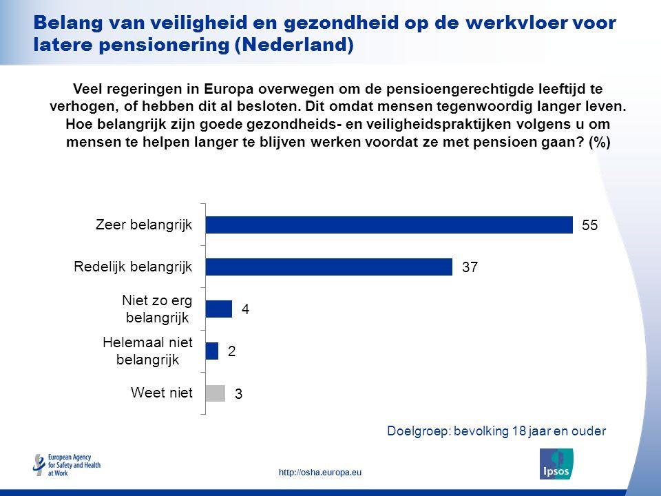 19 http://osha.europa.eu Doelgroep: bevolking 18 jaar en ouder Belang van veiligheid en gezondheid op de werkvloer voor latere pensionering (Nederland