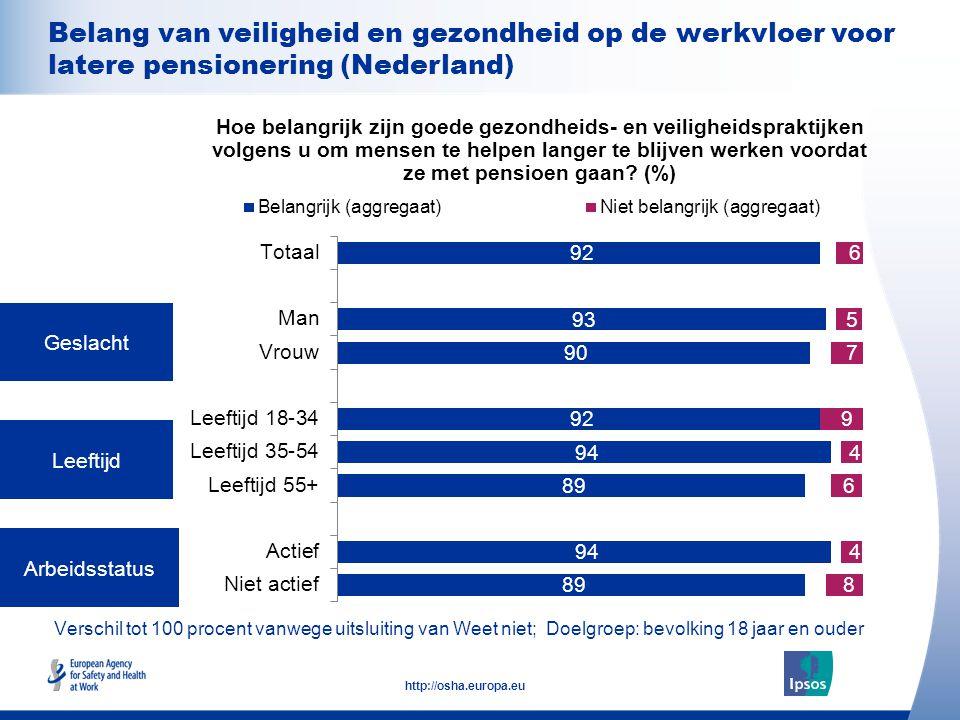 20 http://osha.europa.eu Verschil tot 100 procent vanwege uitsluiting van Weet niet; Doelgroep: bevolking 18 jaar en ouder Geslacht Leeftijd Arbeidsst