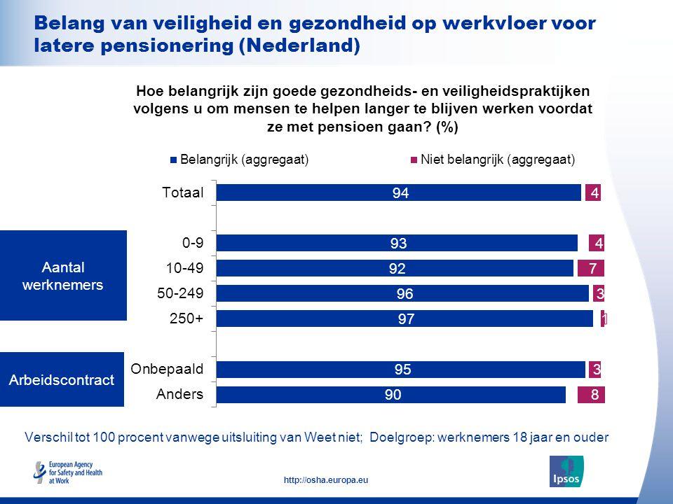 21 http://osha.europa.eu Verschil tot 100 procent vanwege uitsluiting van Weet niet; Doelgroep: werknemers 18 jaar en ouder Arbeidscontract Aantal wer