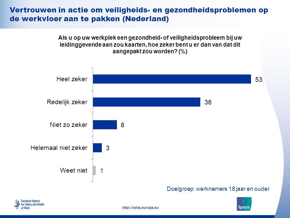 25 http://osha.europa.eu Doelgroep: werknemers 18 jaar en ouder Vertrouwen in actie om veiligheids- en gezondheidsproblemen op de werkvloer aan te pak