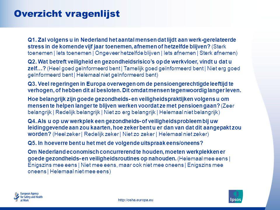 3 http://osha.europa.eu Overzicht vragenlijst  Q1. Zal volgens u in Nederland het aantal mensen dat lijdt aan werk-gerelateerde stress in de komende