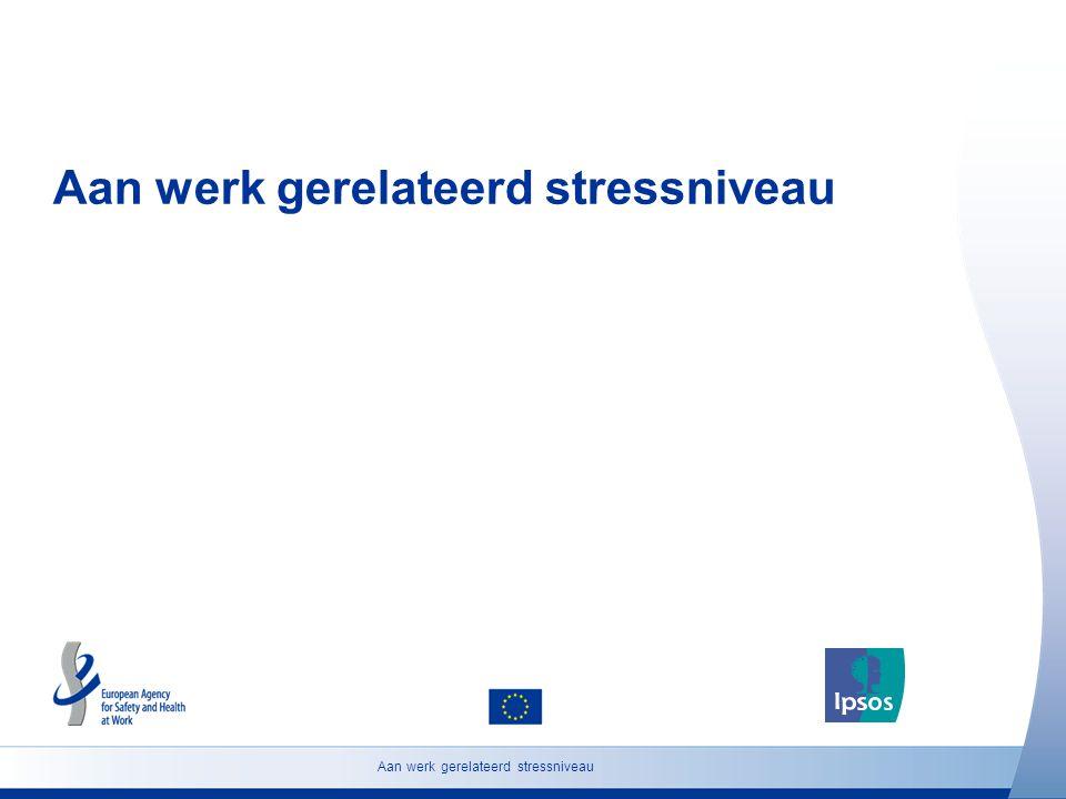 Aan werk gerelateerd stressniveau