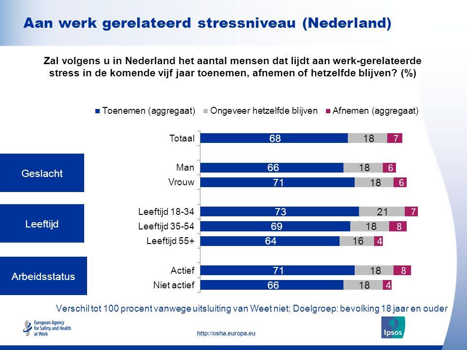 8 http://osha.europa.eu Verschil tot 100 procent vanwege uitsluiting van Weet niet; Doelgroep: bevolking 18 jaar en ouder Geslacht Leeftijd Arbeidssta