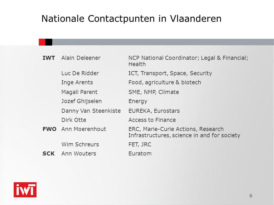 6 Nationale Contactpunten in Vlaanderen IWTAlain Deleener NCP National Coordinator; Legal & Financial; Health Luc De Ridder ICT, Transport, Space, Security Inge ArentsFood, agriculture & biotech Magali ParentSME, NMP, Climate Jozef GhijselenEnergy Danny Van SteenkisteEUREKA, Eurostars Dirk OtteAccess to Finance FWOAnn MoerenhoutERC, Marie-Curie Actions, Research Infrastructures, science in and for society Wim SchreursFET, JRC SCKAnn WoutersEuratom