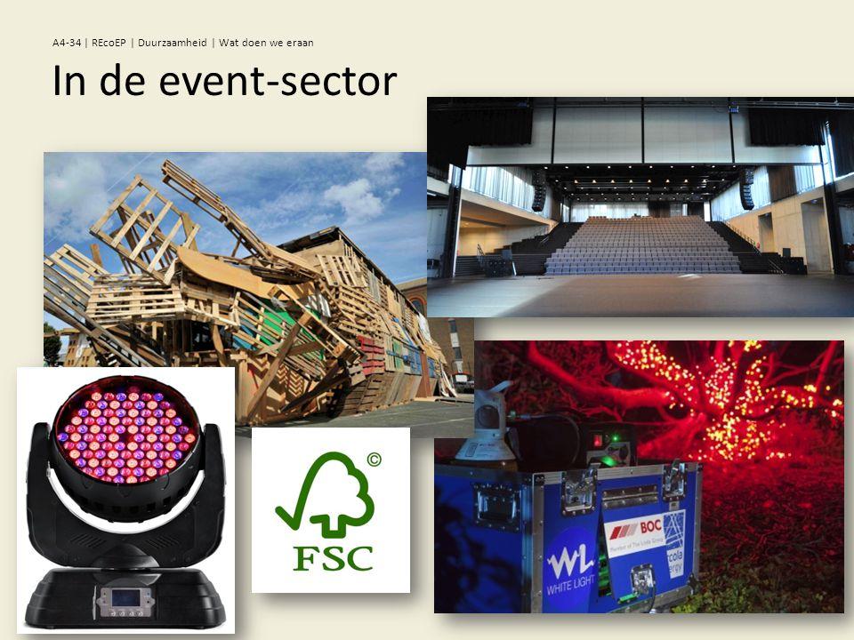 In de event-sector A4-34 | REcoEP | Duurzaamheid | Wat doen we eraan