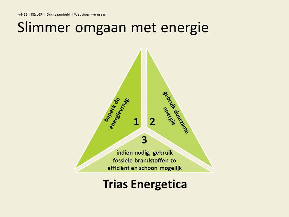 2 3 1 gebruik duurzame energie indien nodig, gebruik fossiele brandstoffen zo efficiënt en schoon mogelijk beperk de energievraag Trias Energetica Slimmer omgaan met energie A4-36 | REcoEP | Duurzaamheid | Wat doen we eraan