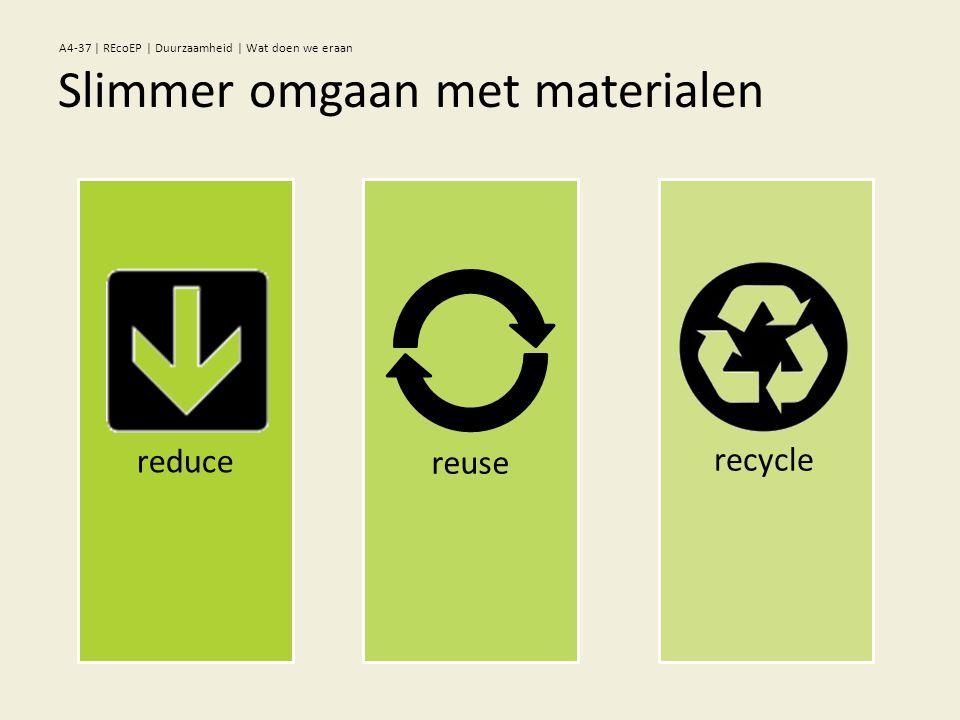 recycle reduce reuse Slimmer omgaan met materialen A4-37 | REcoEP | Duurzaamheid | Wat doen we eraan