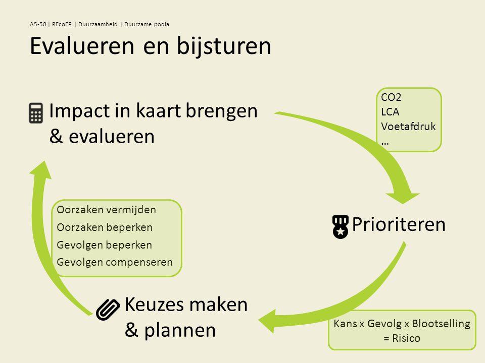CO2 LCA Voetafdruk … Impact in kaart brengen & evalueren Kans x Gevolg x Blootselling = Risico Oorzaken vermijden Oorzaken beperken Gevolgen beperken Gevolgen compenseren Prioriteren Keuzes maken & plannen Evalueren en bijsturen A5-50 | REcoEP | Duurzaamheid | Duurzame podia