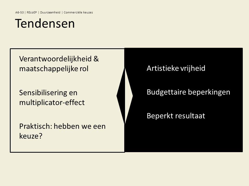 Artistieke vrijheid Budgettaire beperkingen Beperkt resultaat Verantwoordelijkheid & maatschappelijke rol Sensibilisering en multiplicator-effect Praktisch: hebben we een keuze.