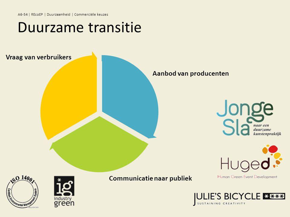 Aanbod van producenten Communicatie naar publiek Vraag van verbruikers Duurzame transitie A6-54 | REcoEP | Duurzaamheid | Commerciële keuzes