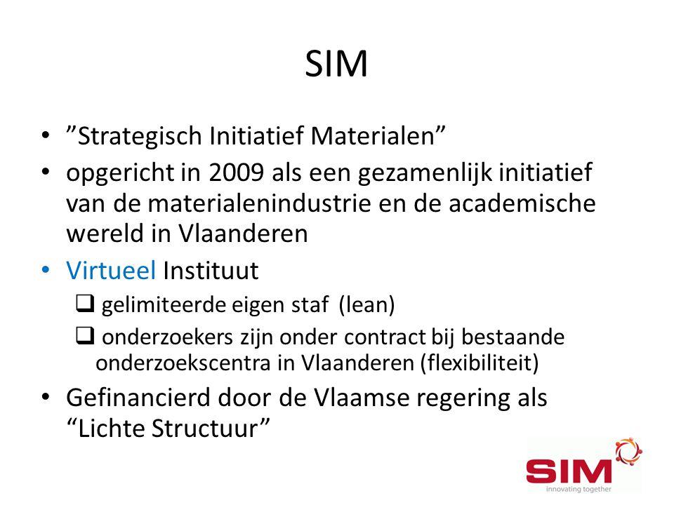 """SIM • """"Strategisch Initiatief Materialen"""" • opgericht in 2009 als een gezamenlijk initiatief van de materialenindustrie en de academische wereld in Vl"""