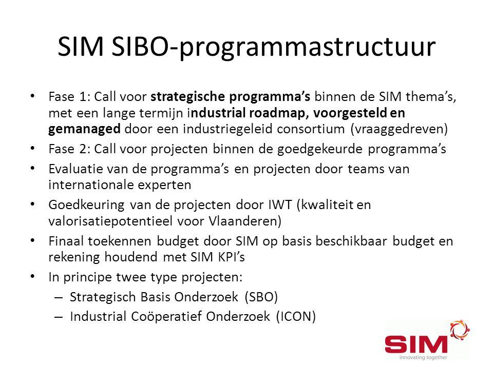 SIM SIBO-programmastructuur • Fase 1: Call voor strategische programma's binnen de SIM thema's, met een lange termijn industrial roadmap, voorgesteld