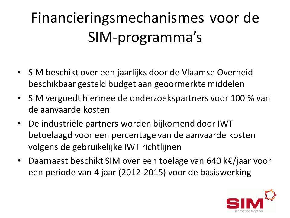 Financieringsmechanismes voor de SIM-programma's • SIM beschikt over een jaarlijks door de Vlaamse Overheid beschikbaar gesteld budget aan geoormerkte
