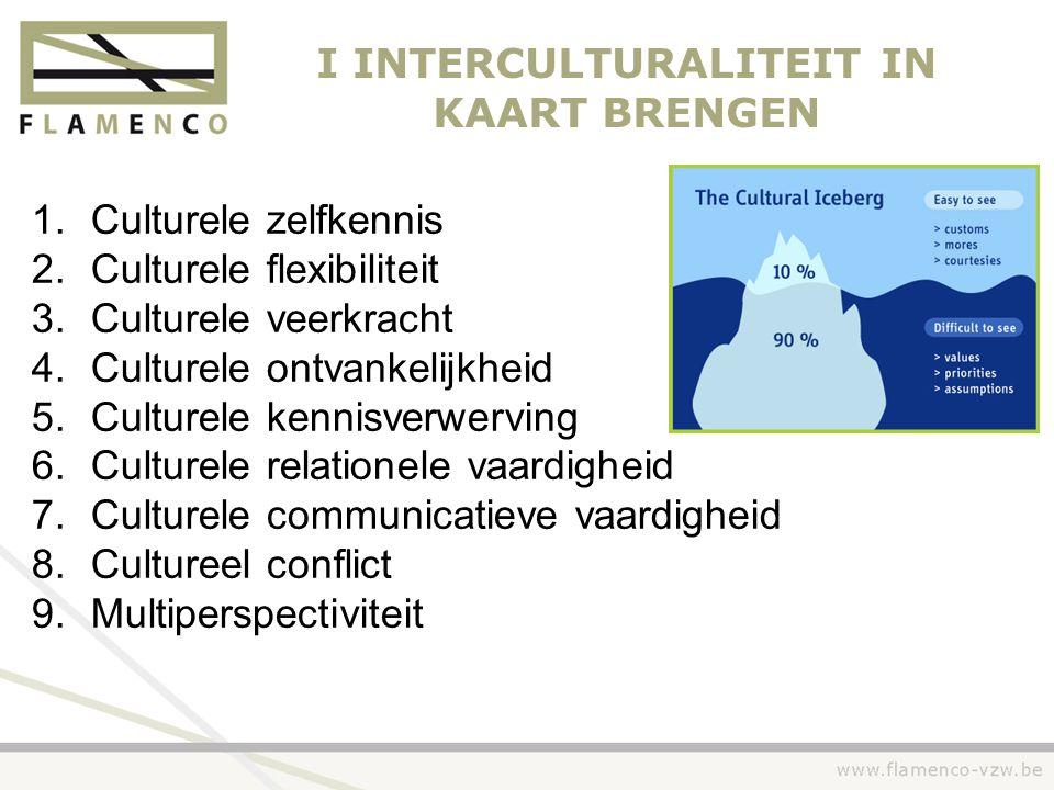 I INTERCULTURALITEIT IN KAART BRENGEN 1.Culturele zelfkennis 2.Culturele flexibiliteit 3.Culturele veerkracht 4.Culturele ontvankelijkheid 5.Culturele