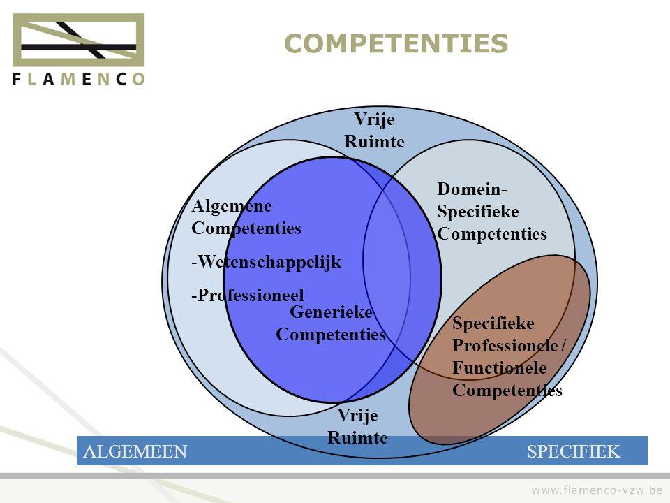 COMPETENTIES ALGEMEEN SPECIFIEK Vrije Ruimte Specifieke Professionele / Functionele Competenties Domein- Specifieke Competenties Algemene Competenties