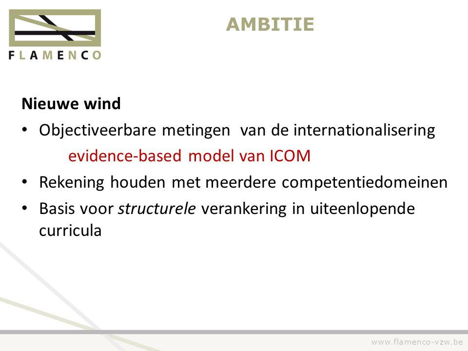 AMBITIE Nieuwe wind • Objectiveerbare metingen van de internationalisering evidence-based model van ICOM • Rekening houden met meerdere competentiedom