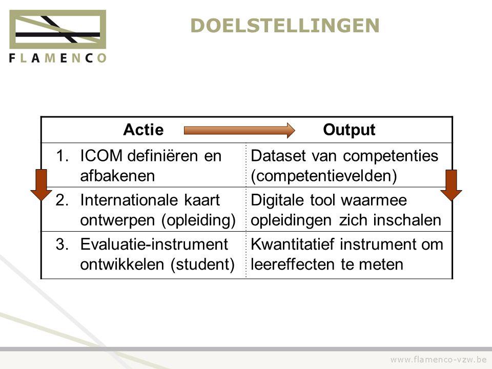 DOELSTELLINGEN ActieOutput 1.ICOM definiëren en afbakenen Dataset van competenties (competentievelden) 2.Internationale kaart ontwerpen (opleiding) Di