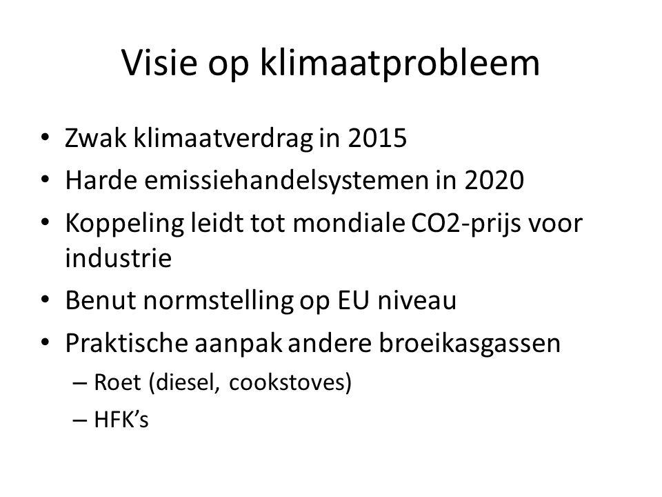 Visie op klimaatprobleem • Zwak klimaatverdrag in 2015 • Harde emissiehandelsystemen in 2020 • Koppeling leidt tot mondiale CO2-prijs voor industrie • Benut normstelling op EU niveau • Praktische aanpak andere broeikasgassen – Roet (diesel, cookstoves) – HFK's