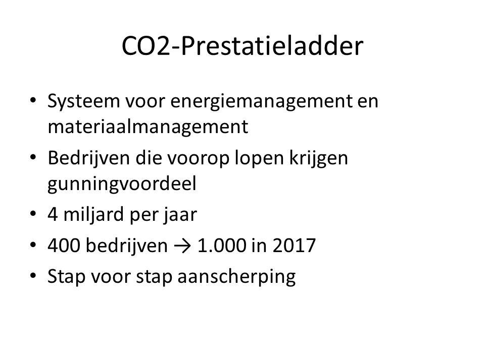 CO2-Prestatieladder • Systeem voor energiemanagement en materiaalmanagement • Bedrijven die voorop lopen krijgen gunningvoordeel • 4 miljard per jaar • 400 bedrijven → 1.000 in 2017 • Stap voor stap aanscherping
