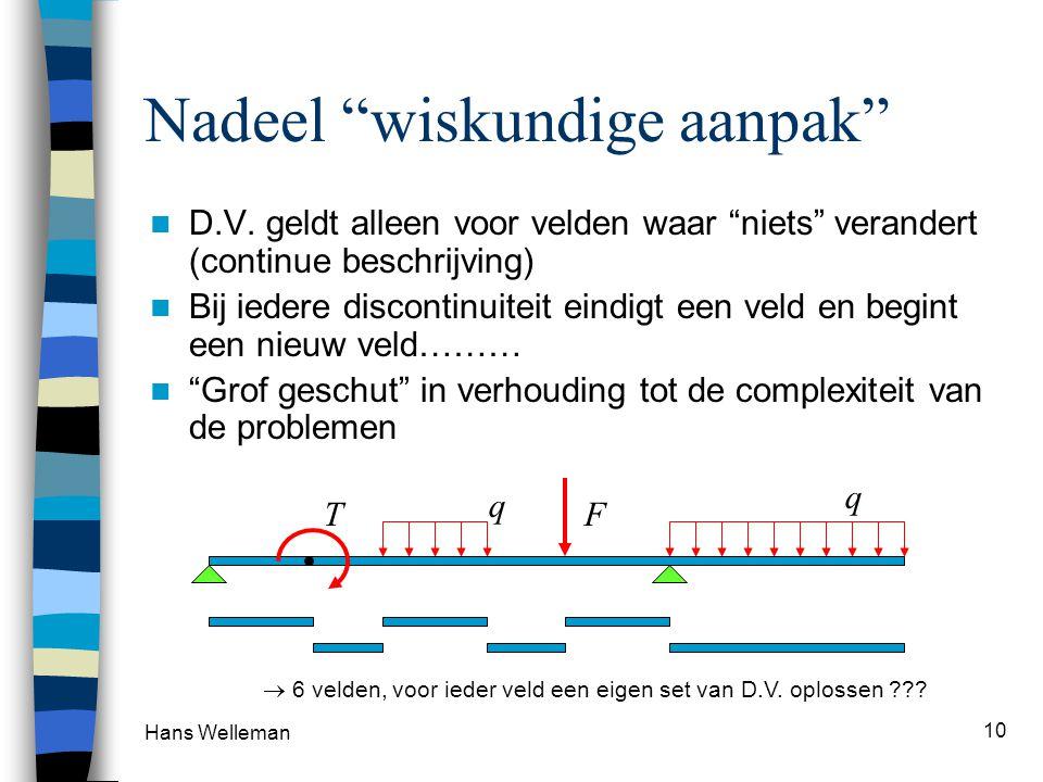 """Hans Welleman 10 Nadeel """"wiskundige aanpak""""  D.V. geldt alleen voor velden waar """"niets"""" verandert (continue beschrijving)  Bij iedere discontinuitei"""