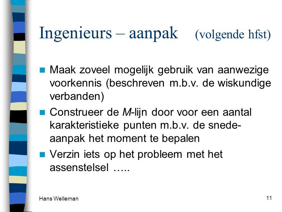 Hans Welleman 11 Ingenieurs – aanpak (volgende hfst)  Maak zoveel mogelijk gebruik van aanwezige voorkennis (beschreven m.b.v. de wiskundige verbande