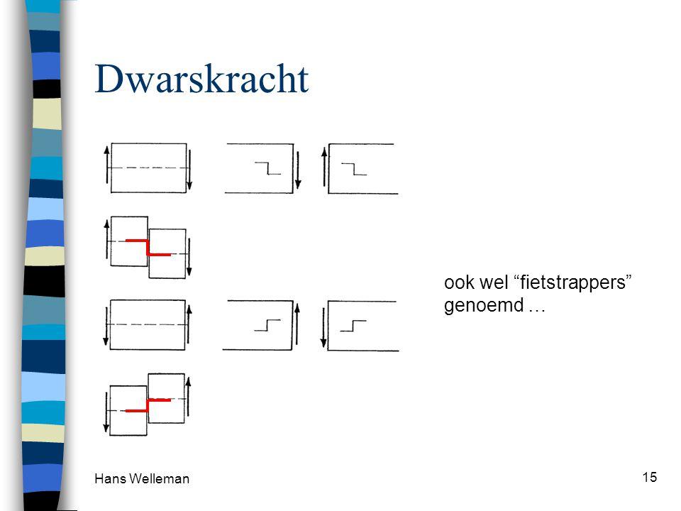 """Hans Welleman 15 Dwarskracht ook wel """"fietstrappers"""" genoemd …"""