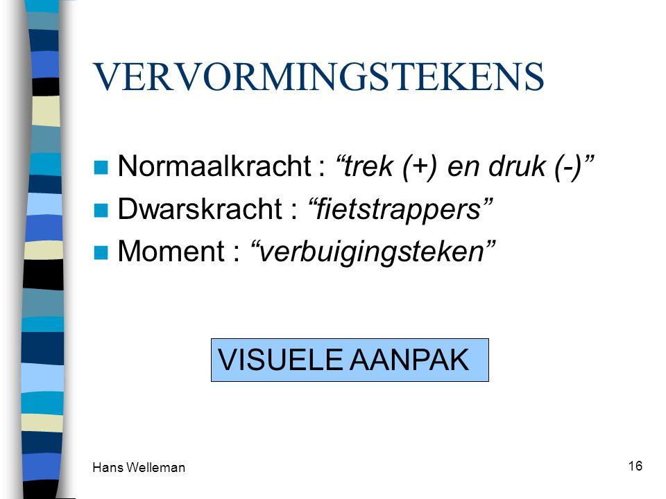 """Hans Welleman 16 VERVORMINGSTEKENS  Normaalkracht : """"trek (+) en druk (-)""""  Dwarskracht : """"fietstrappers""""  Moment : """"verbuigingsteken"""" VISUELE AANP"""