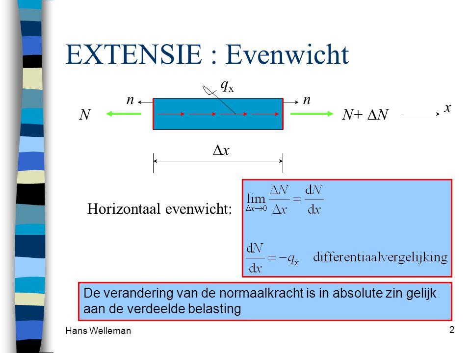 Hans Welleman 2 EXTENSIE : Evenwicht xx n N+  N n N qxqx x Horizontaal evenwicht: De verandering van de normaalkracht is in absolute zin gelijk aan