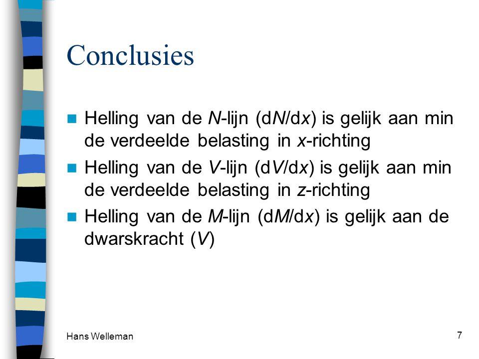 Hans Welleman 7 Conclusies  Helling van de N-lijn (dN/dx) is gelijk aan min de verdeelde belasting in x-richting  Helling van de V-lijn (dV/dx) is g