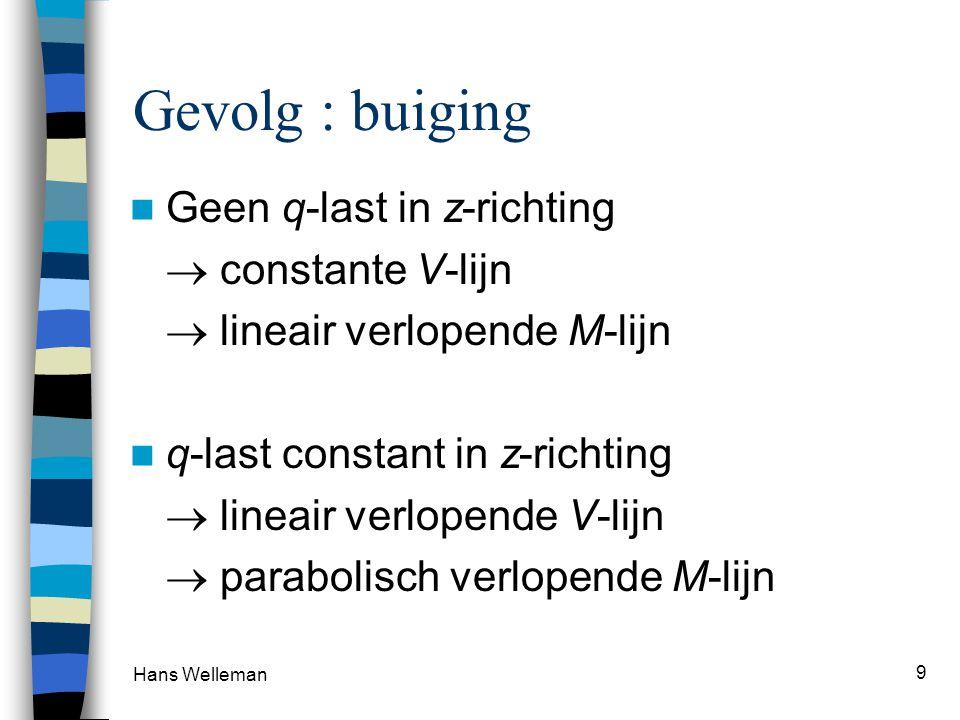 Hans Welleman 9 Gevolg : buiging  Geen q-last in z-richting  constante V-lijn  lineair verlopende M-lijn  q-last constant in z-richting  lineair