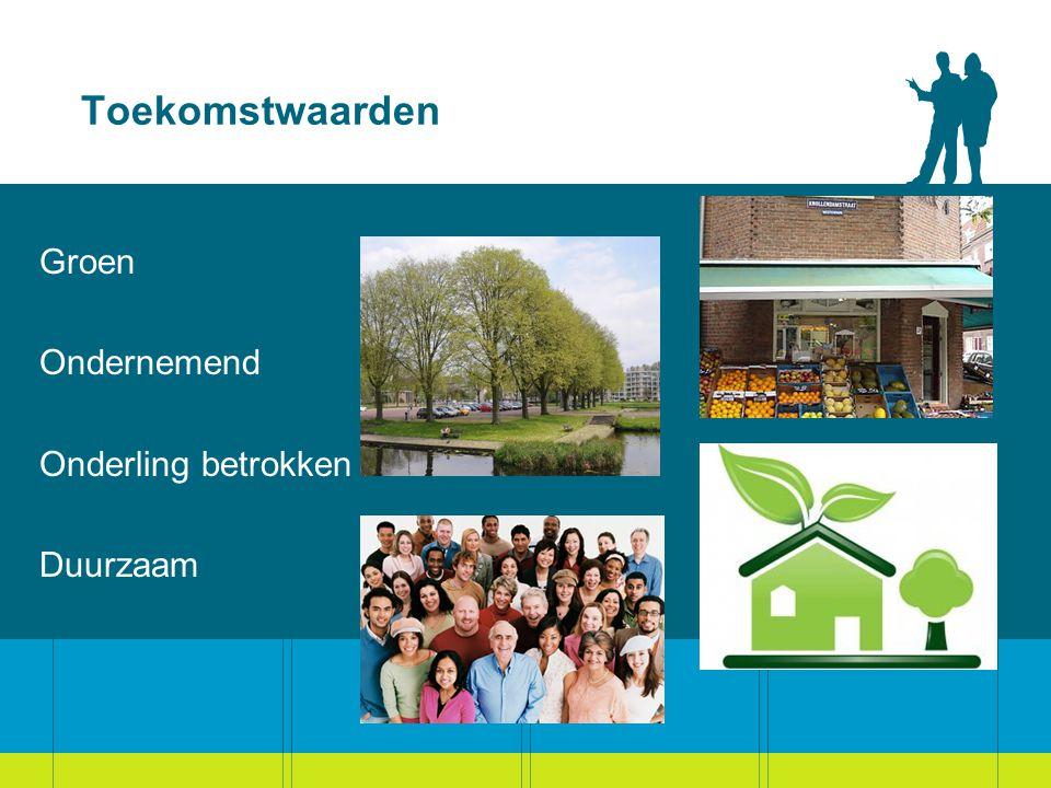 Zeven thema's voor de toekomst Jong Zorg Welzijn Park De Groene heuvel Wonen Ondernemen Duurzaamheid
