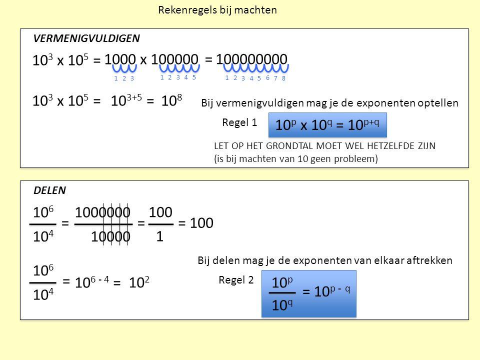 Rekenregels bij machten 10 3 x 10 5 = 1000 x 100000 =100000000 12 345 6 78 12 345 12 3 10 3 x 10 5 =10 3+5 =10 8 VERMENIGVULDIGEN Bij vermenigvuldigen