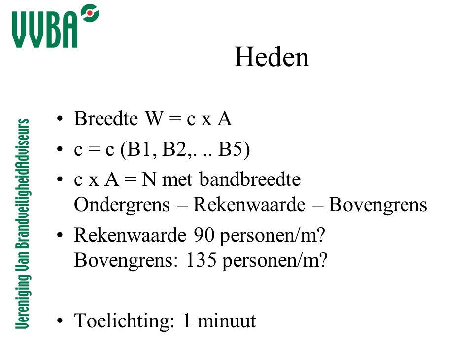 Heden •Breedte W = c x A •c = c (B1, B2,...