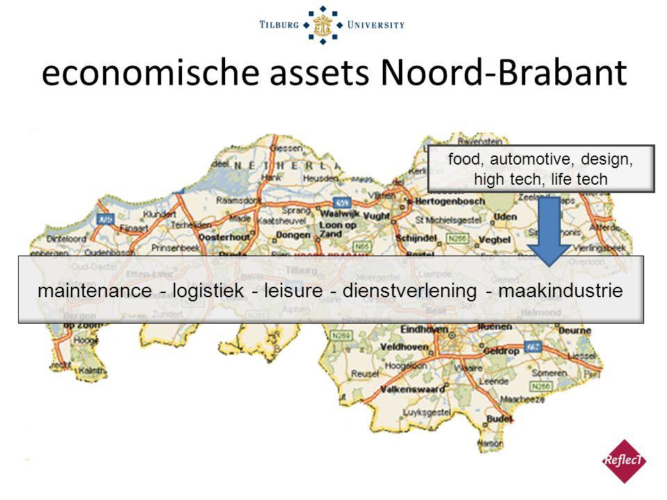 huidige arbeidsmarkt is de achilleshiel van onze economie & welvaart arbeidsmarkt Noord-Brabant • de juiste mensen • met juiste kwalificaties • op het juiste moment • in de juiste aantallen