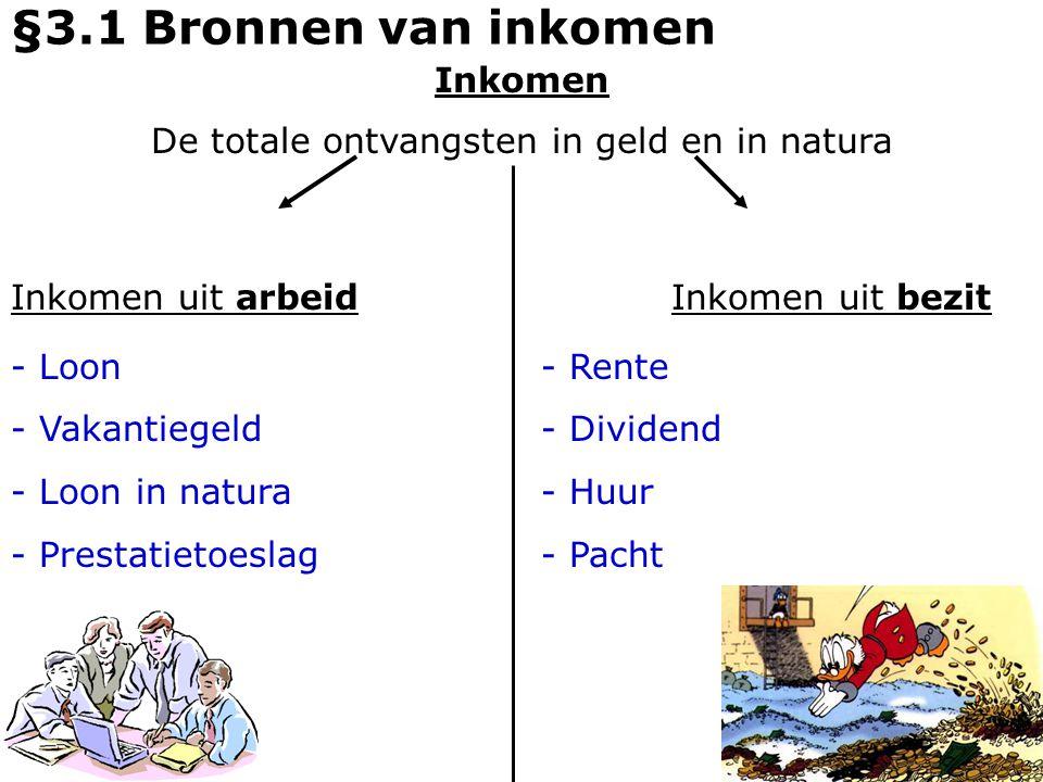 Inkomen Inkomen uit arbeid - Loon - Vakantiegeld - Loon in natura - Prestatietoeslag Inkomen uit bezit - Rente - Dividend - Huur - Pacht §3.1 Bronnen