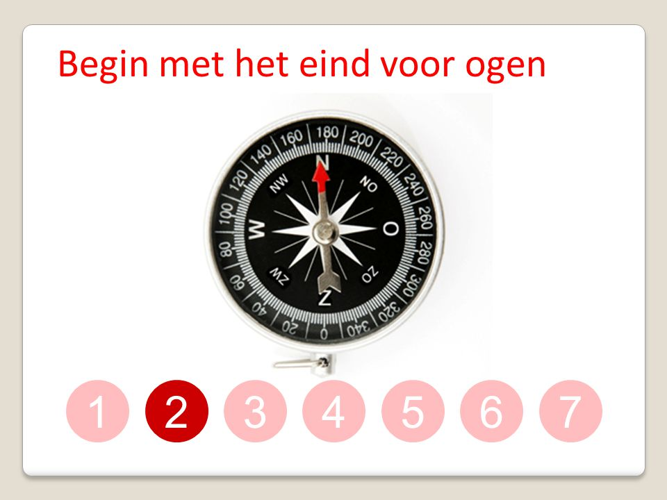 1234567 Begin met het eind voor ogen
