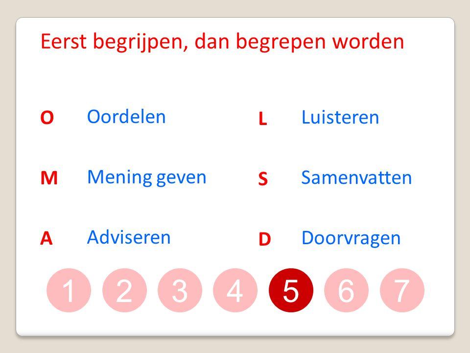 1234567 Eerst begrijpen, dan begrepen worden OMAOMA Oordelen Mening geven Adviseren LSDLSD Luisteren Samenvatten Doorvragen