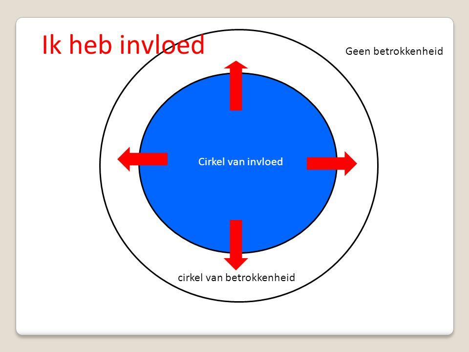 cirkel van betrokkenheid Cirkel van invloed Geen betrokkenheid Ik heb invloed