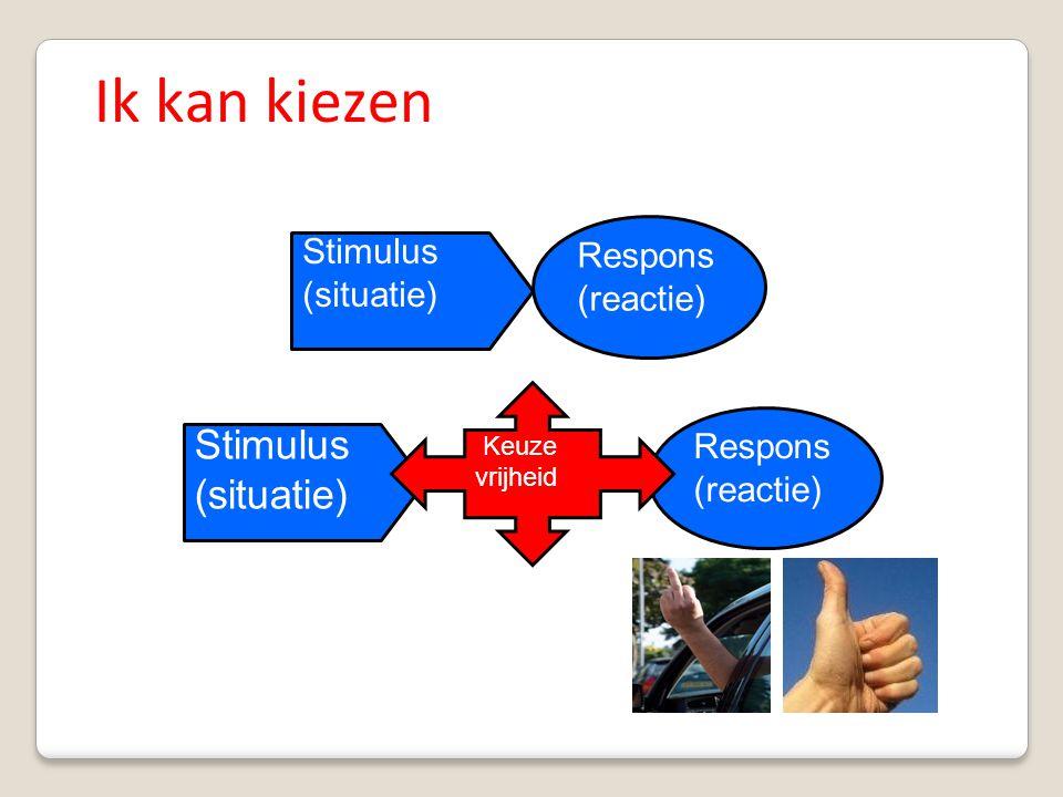 Stimulus (situatie) Stimulus (situatie) Respons (reactie) Respons (reactie) Keuze vrijheid Ik kan kiezen